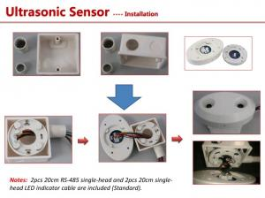 China PGS Ultrasonic Sensor Car Bay Parking Guidance System for indoor parking garage on sale
