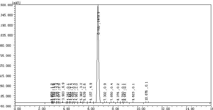 Safe Aromatizing Primobolan Steroid Without Side Effects Assay 99.1% Methenolone Enanthate