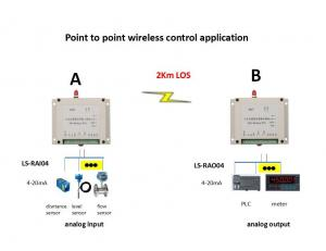 China Wireless RTU Modbus RTU protocol 4-20mA signal wireless transfer sensor data wireless transmitter on sale