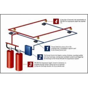 China FM-200 Fire extinguishing System FM-200 Fire extinguishing System on sale