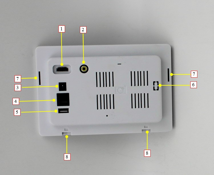Embedded Wall Intelligent Home Control Touch Panel With POE Temperature Sensor