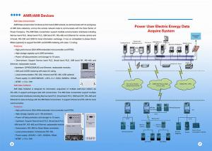 China Smart Meter Advanced Metering Infrastructure With Data Collector / Concentrator on sale