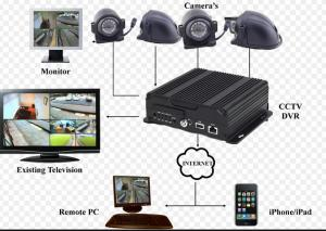 China 720P Resolution hybrid SD Card Mobile Vehicle DVR with 3G / 4G GPS WIFI on sale