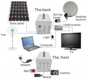 China Solar power home system 80W for TV/ Satellite receiver , lighting,fan, radio for africa on sale
