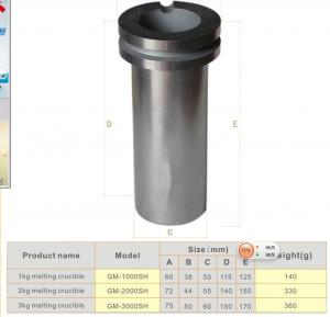China graphite crucible,graphite crucible factory,carbon graphite crucible,graphite crucible manufacturer,gold on sale