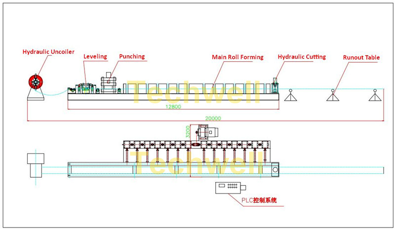 Automatic PLC Control Highway Guardrail Roll Forming Machine With 10-12 m/min Working Speed