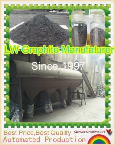 China hot sale high quality expandable graphite,super low sulfur expandable graphite/Type:8095300 on sale