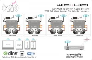 China Wireless Whole House Audio Digital Amplifiers on sale
