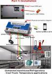 Painel de alarme do temerature da G/M, controlador de temperatura remoto de SMS, telemeticas dos PR, registador RTU5018 da temperatura de SMS