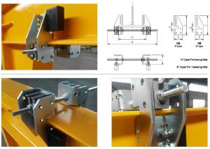 China Easy To Install Movable End Stop Flexible Usage For Beam Girder And Box Girder on sale
