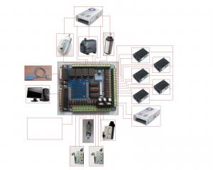 Quality CNC Interface Board For Stepper Motor Controllers With Dual Control Interface for sale