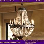 Buying light for clients from all over the world at low price but good quality