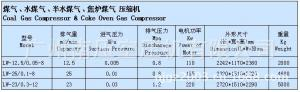 China Coal Gas Compressor & Coke Oven Gas compressor on sale