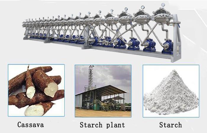 Cassava making machinery garri fryer/ garri drying machine/garri