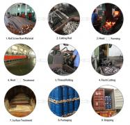 China Suzhou Zhongyue Railway  Material Co.,Ltd. manufacturer