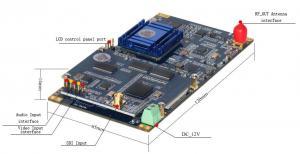 China H.264 COFDM HD-SDI wireless video Transmitter & receiver module on sale