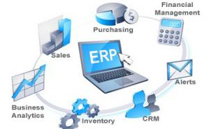 China Integrated Cloud ERP System ERP Resource Planning Multiple Language Support on sale