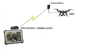 China Cofdm Digital Long Range Video Transmitter , QPSK UHF UAV Video Transmitter 20KM on sale