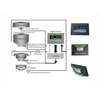Touch Screen Scales Controller Indicator Supmeter Organic Fertilizer Packaging Machine