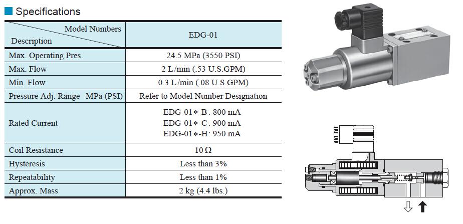 EDG-01-B-01-PNT15-51 Pilot Relief Valves for sale – Relief