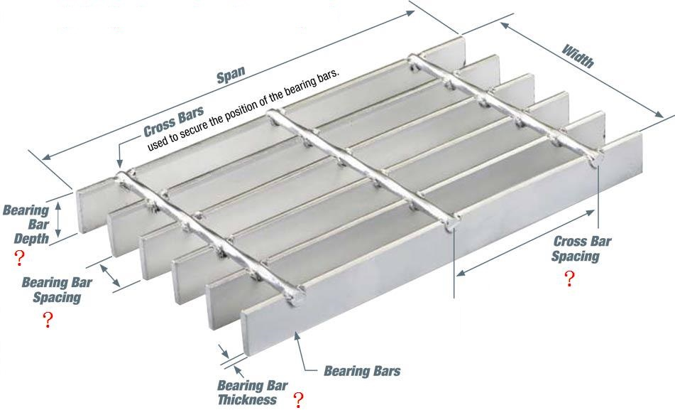 Galvanised Steel Bar Grating 40x5mm Bearing Bar