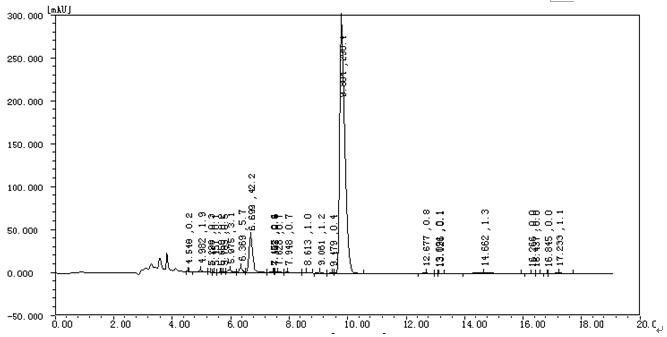 Drostanolone Propionate Raw Steroid Powders CAS 521-12-0 Masteron Propionate Muscle Enhancement