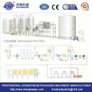 China 5 Gallon Water Filling Machine Automatic Bottle Capping Machine 380V / 50Hz on sale