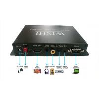 HDMI Output Motion Sensor LCD Display , Multimedia Video Player TV Box