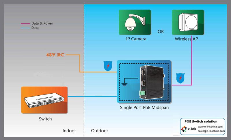 95w POE adapter Application Diagram.jpg