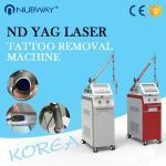 Promoção! ND da clínica da pele do laser: Unidade NBW-1000 da remoção da tatuagem do laser de Yag/rejuvenescimento da pele