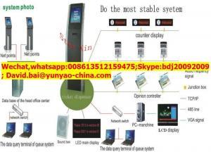 China ticket dispenser system/queue ticket dispenser/queue machine on sale