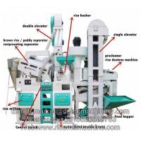 high quality automatic complete set 40-50tpd rice mill machine for rice processing