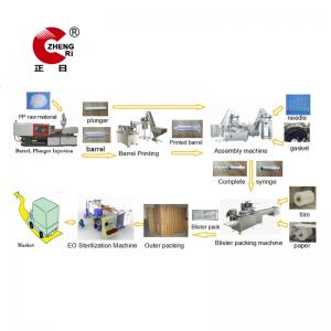 China Disposable Syringe Full Automatic Making Machine Turnkey Project on sale
