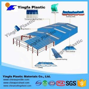 China Plastic Spanish Roof Tile, Glass Roof Tile, UPVC Roof Tile good quality anti-corrosion New plastic upvc roofing on sale
