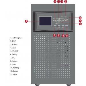 China La haute fréquence 120/220Vac en ligne de début de C.C se lève avec la protection de montée subite on sale