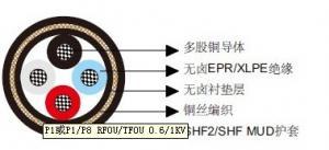 China NEK 606 Marine Cable P1 or P1/P8 RFOU/TFOU 0.6/1KV on sale