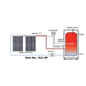 China Split Solar Water Heater on sale