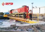 Locomotive Railway Turntable Material Handling Solutions For Freight Railroads And Transit Systems