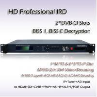 DVB-C Professional Receiver/IRD HD Video Decoder HDMI HD/SD-SDI Output RIH1301