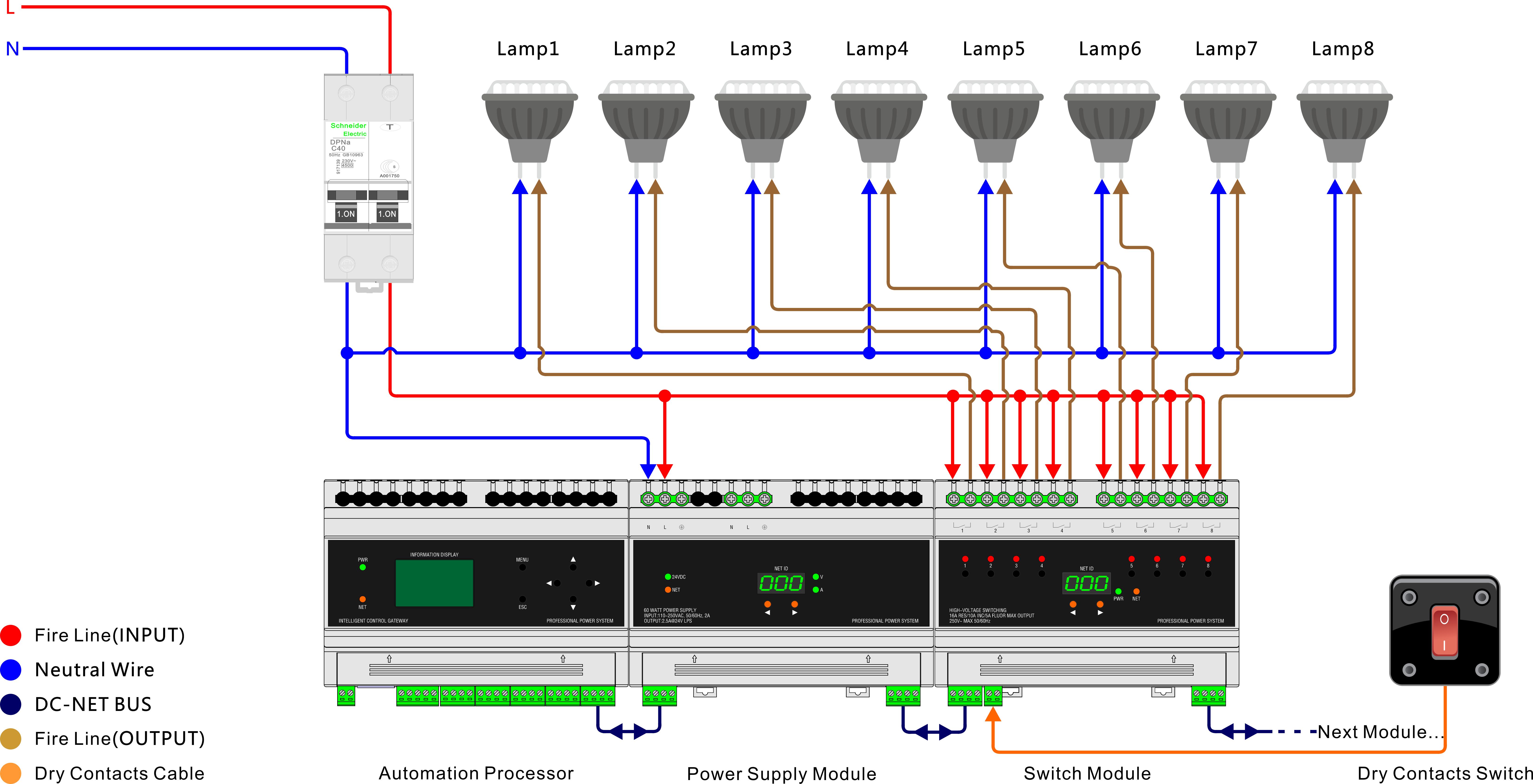 For Smart Home Lighting System DIN Rail AV controller Intelligent Control Processor