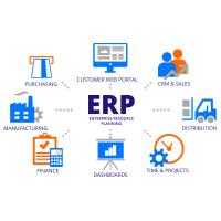 China Software As A Service ERP System Cloud / Network Cloud Based Erp Systems on sale