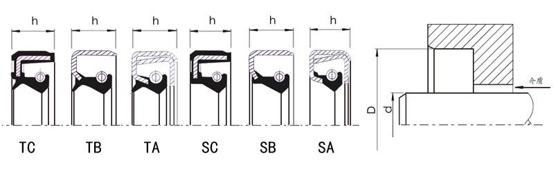 High Pressure Oil Seal--Tc4 Oil Seal/Tg Oil Seals / Tc Oil