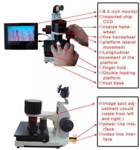 China LCD Display Colour Microcirculation Test Machine Clinical Hospital Home on sale