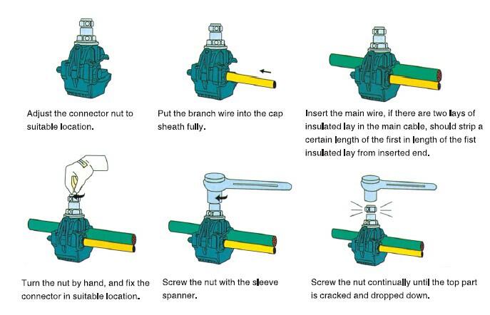 Insulation Piercing Connector ABC / ACSR Cable (IPC ) low voltage ...