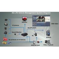 H.264 RS232 RJ45 10M / 100M Self Adaptable Network Interface Mobile Vehicle DVR 3G / 4G / WIFI