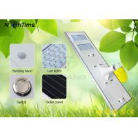 High Efficiency 12V120W Urban Solar Powered LED Street Lights with Sunpower Panel 110LM/W Bridgelux