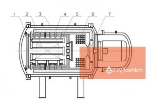 China Fast Cooling Gas Vacuum Quenching Furnace ,Titanium Alloy Vacuum Annealing Furnace on sale