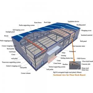 China Hot - Dip Galvanized Building Steel Frame With Completed Roof And Wall Claddying on sale