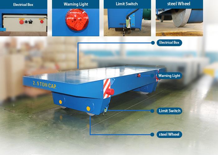 Heavy Load Die Transfer Cart for industrial material handling