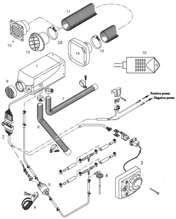 2200w 12v Diesel Heating System For Camper Caravan Rv Motorhome